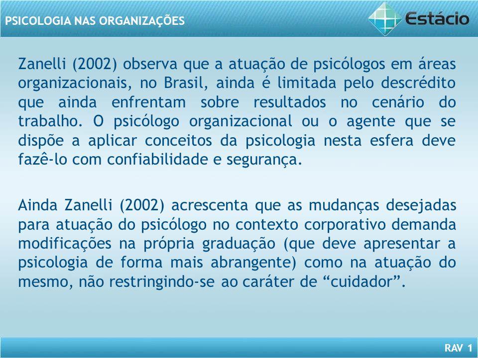 Zanelli (2002) observa que a atuação de psicólogos em áreas organizacionais, no Brasil, ainda é limitada pelo descrédito que ainda enfrentam sobre resultados no cenário do trabalho. O psicólogo organizacional ou o agente que se dispõe a aplicar conceitos da psicologia nesta esfera deve fazê-lo com confiabilidade e segurança.