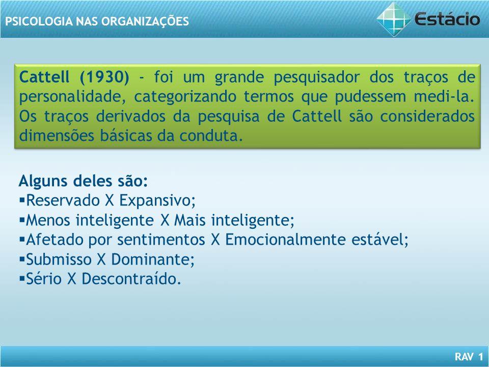 Cattell (1930) - foi um grande pesquisador dos traços de personalidade, categorizando termos que pudessem medi-la. Os traços derivados da pesquisa de Cattell são considerados dimensões básicas da conduta.