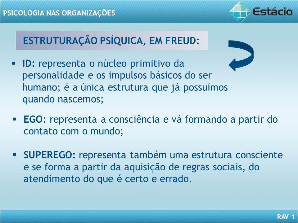 ESTRUTURAÇÃO PSÍQUICA, EM FREUD: