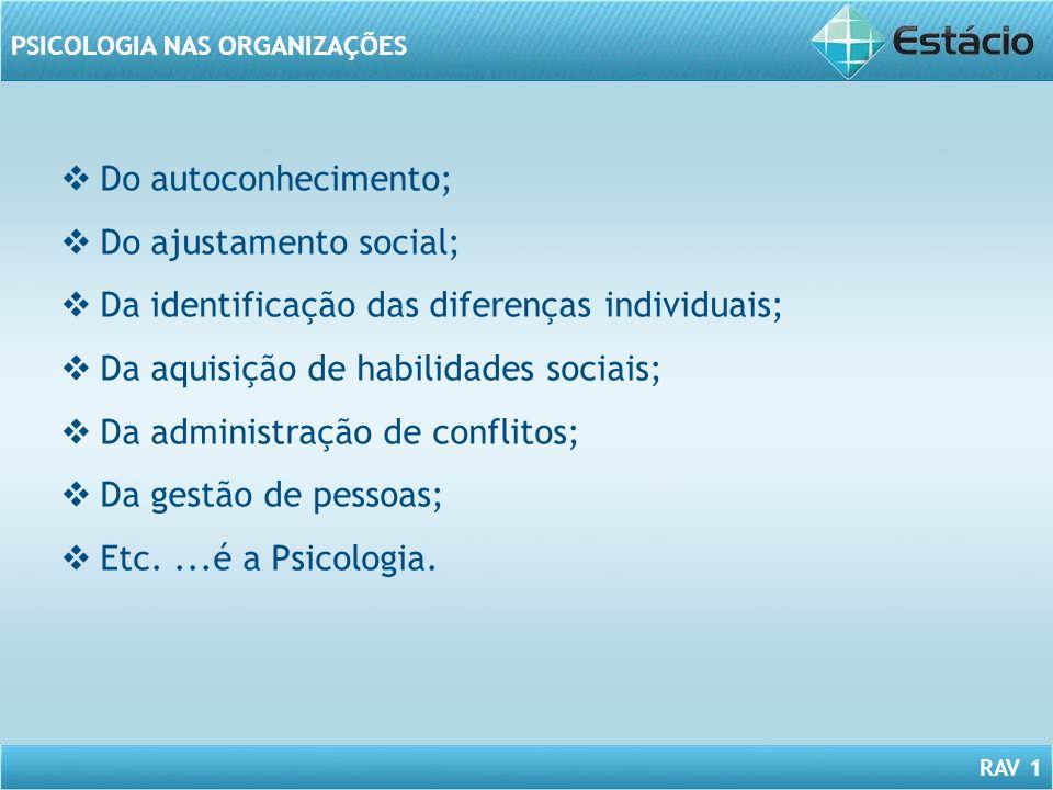 Do autoconhecimento; Do ajustamento social; Da identificação das diferenças individuais; Da aquisição de habilidades sociais;