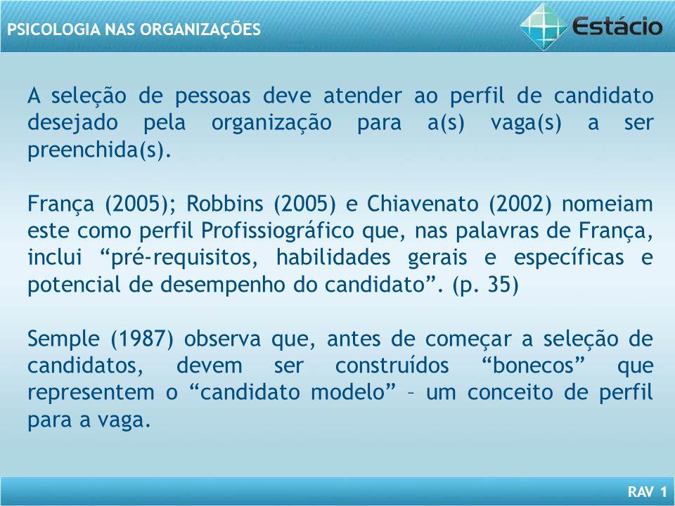 A seleção de pessoas deve atender ao perfil de candidato desejado pela organização para a(s) vaga(s) a ser preenchida(s).