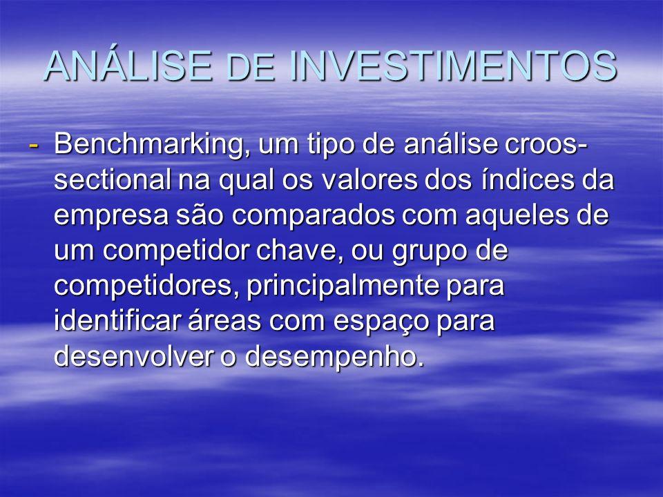 ANÁLISE DE INVESTIMENTOS