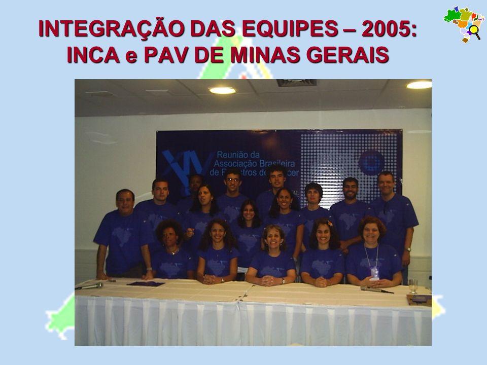 INTEGRAÇÃO DAS EQUIPES – 2005: INCA e PAV DE MINAS GERAIS