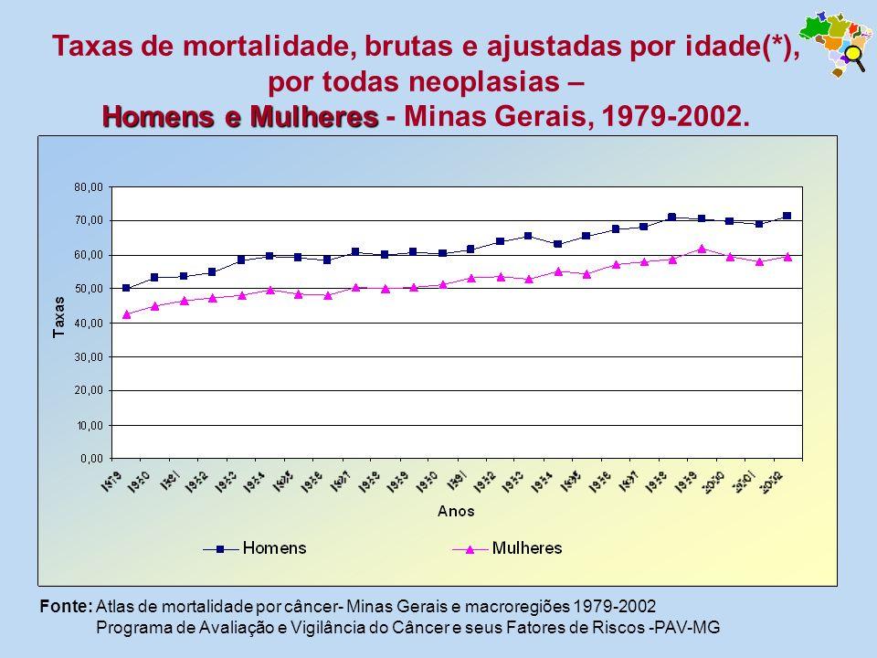 Taxas de mortalidade, brutas e ajustadas por idade(