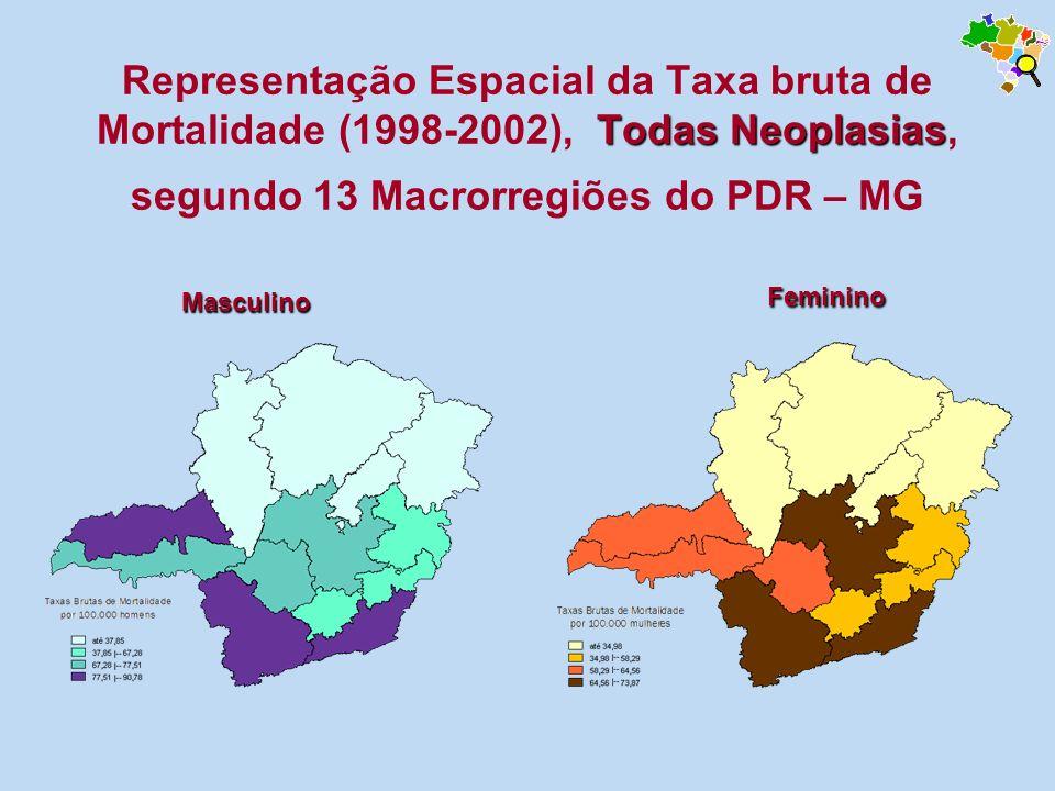 Representação Espacial da Taxa bruta de Mortalidade (1998-2002), Todas Neoplasias, segundo 13 Macrorregiões do PDR – MG