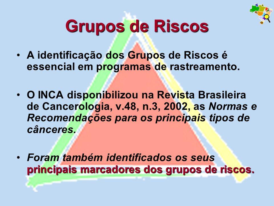 Grupos de Riscos A identificação dos Grupos de Riscos é essencial em programas de rastreamento.