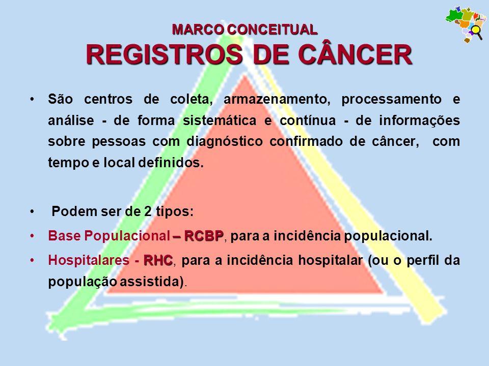 MARCO CONCEITUAL REGISTROS DE CÂNCER