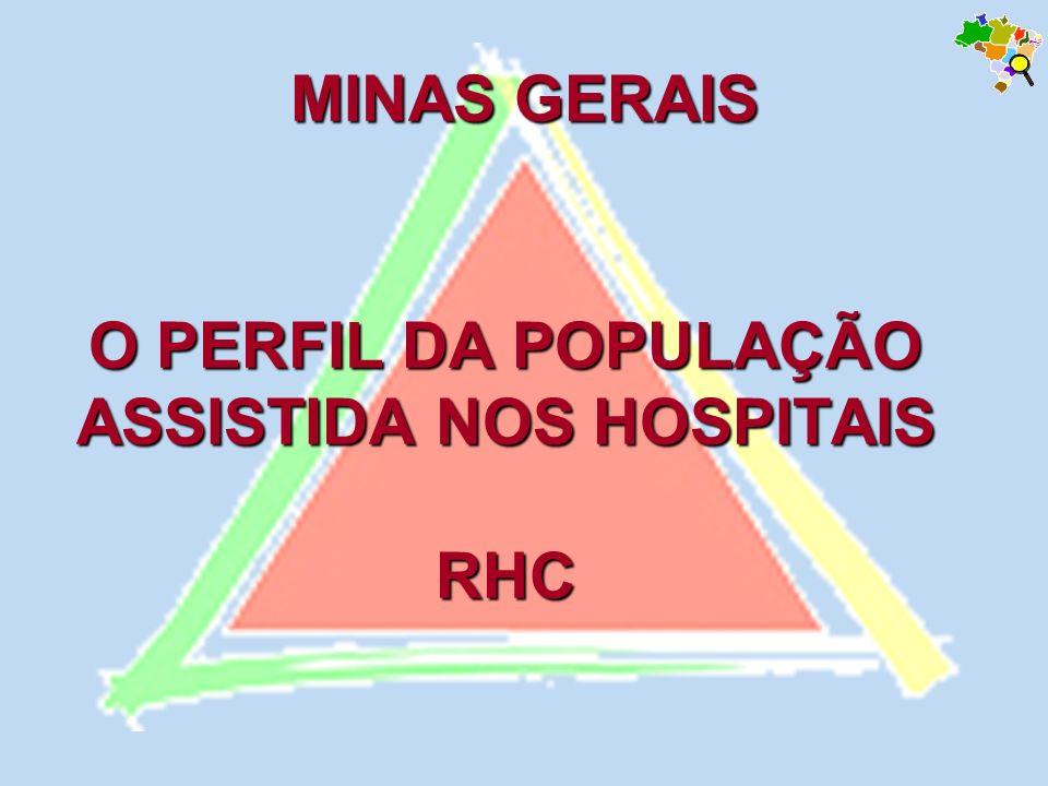O PERFIL DA POPULAÇÃO ASSISTIDA NOS HOSPITAIS RHC
