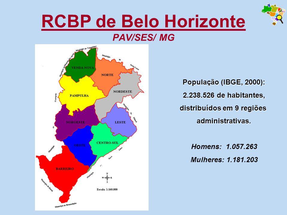 RCBP de Belo Horizonte PAV/SES/ MG