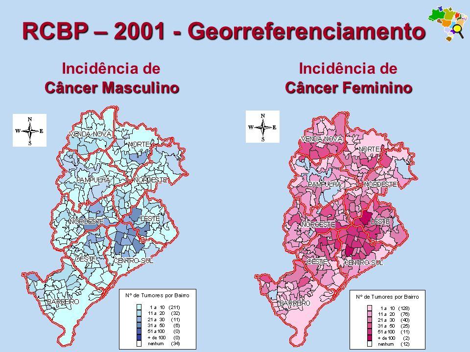 RCBP – 2001 - Georreferenciamento