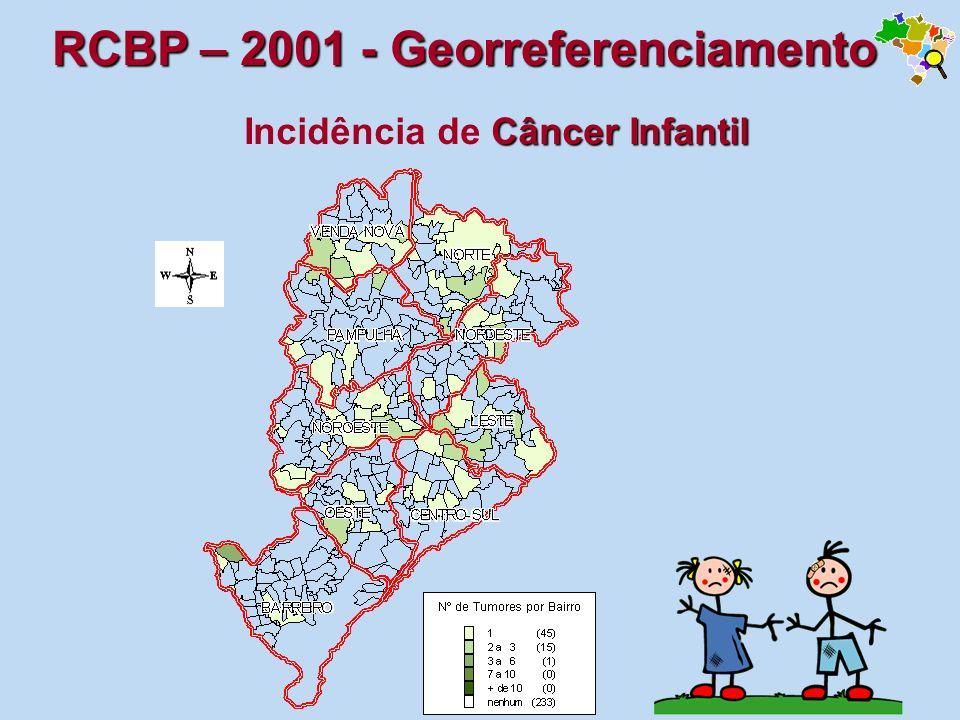RCBP – 2001 - Georreferenciamento Incidência de Câncer Infantil