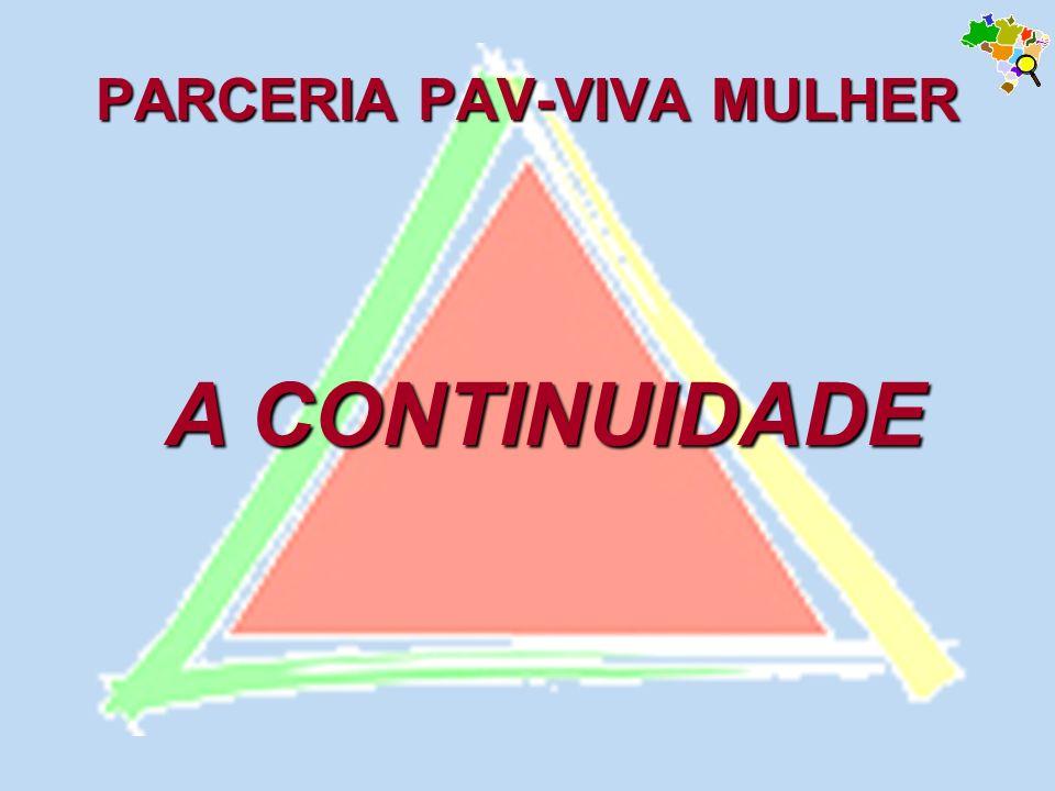 PARCERIA PAV-VIVA MULHER