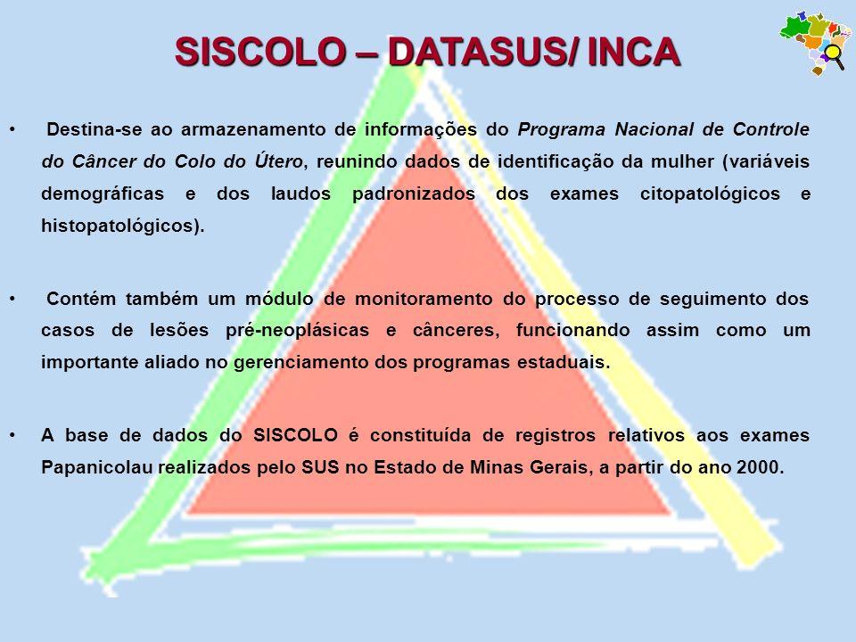 SISCOLO – DATASUS/ INCA