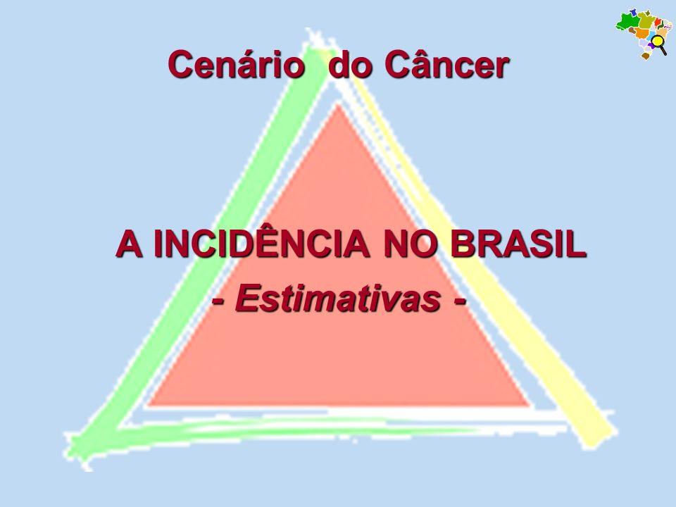 Cenário do Câncer - Estimativas -
