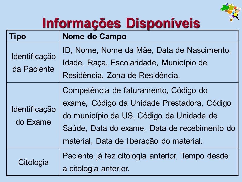 Informações Disponíveis