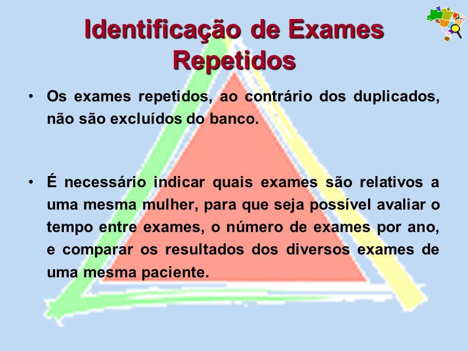 Identificação de Exames Repetidos