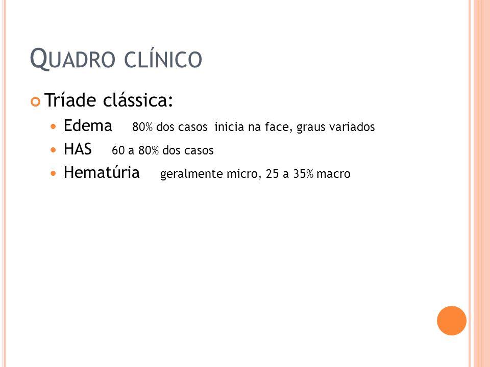 Quadro clínico Tríade clássica: