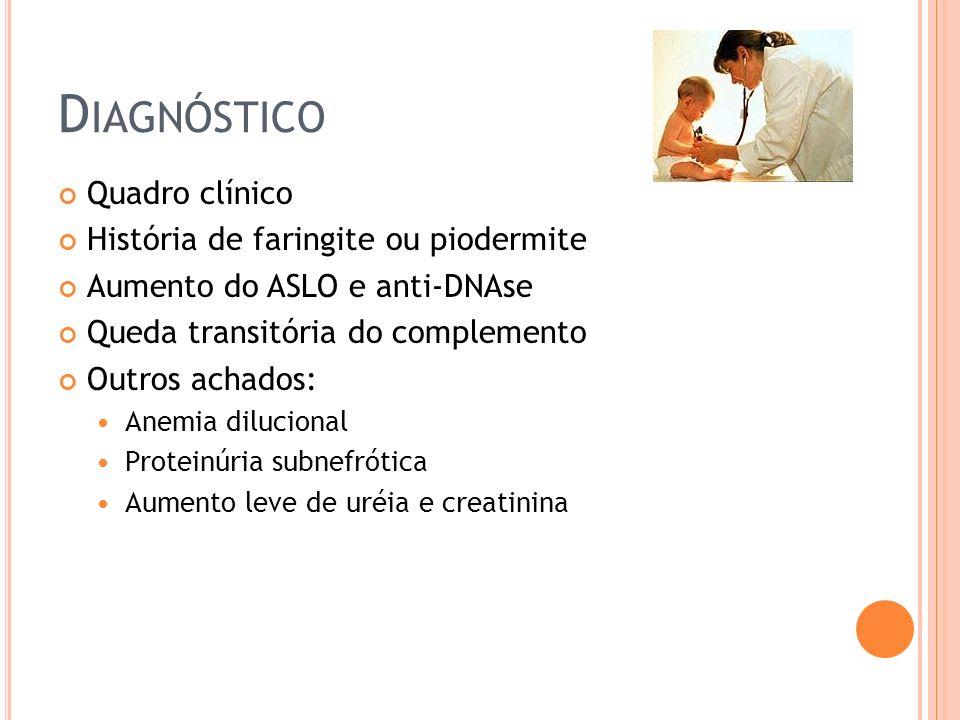 Diagnóstico Quadro clínico História de faringite ou piodermite