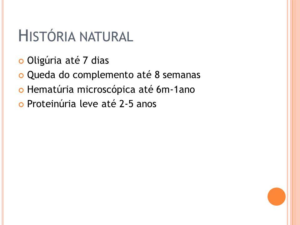 História natural Oligúria até 7 dias