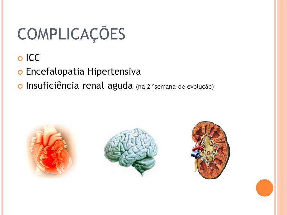 COMPLICAÇÕES ICC Encefalopatia Hipertensiva