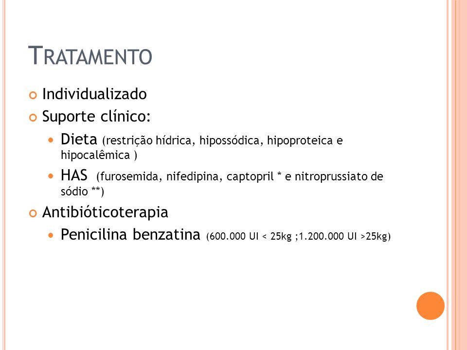 Tratamento Individualizado Suporte clínico: