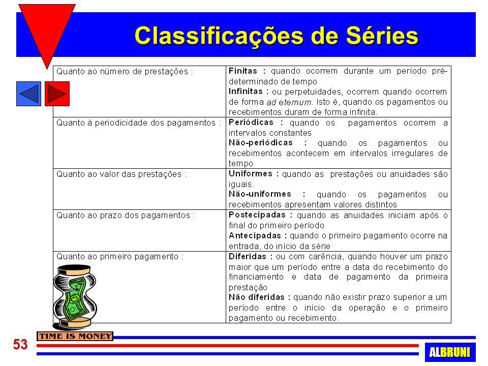 Classificações de Séries