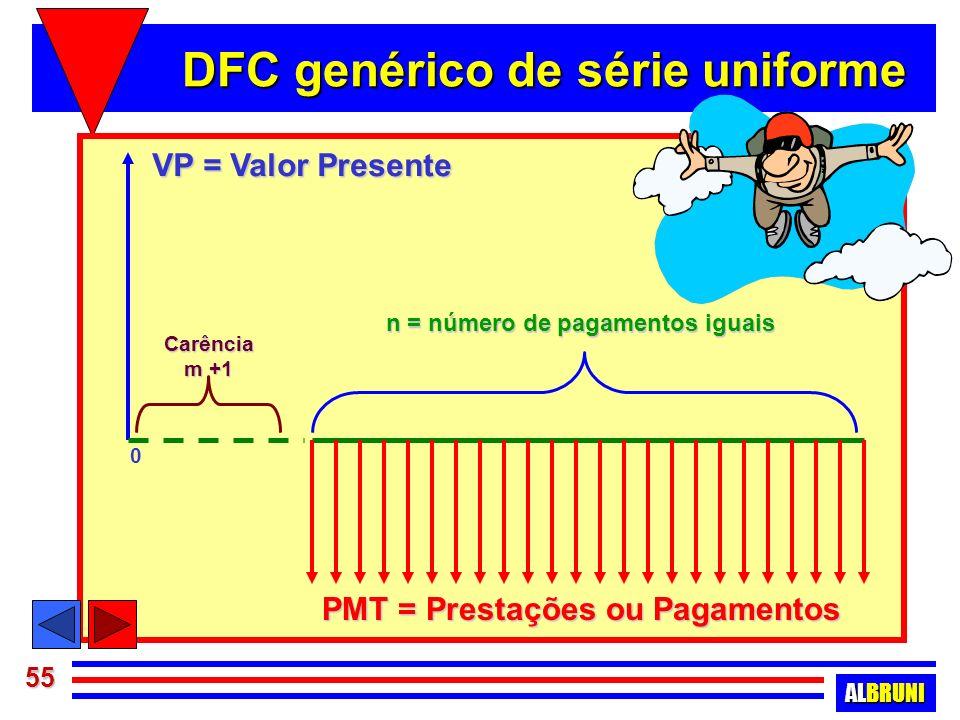 DFC genérico de série uniforme