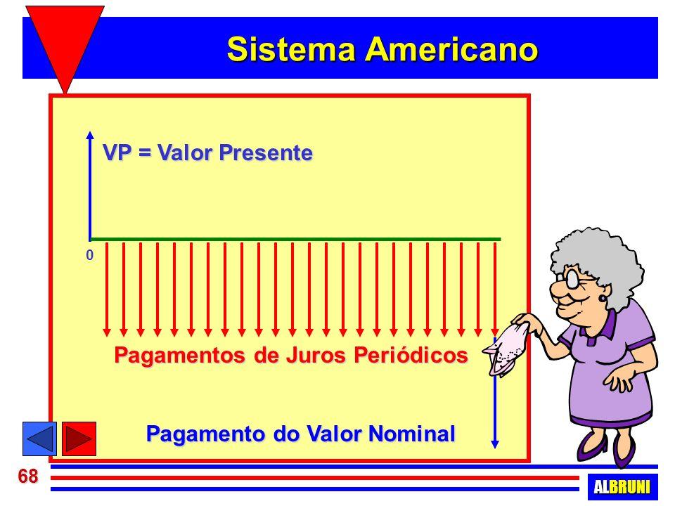 Sistema Americano VP = Valor Presente Pagamentos de Juros Periódicos