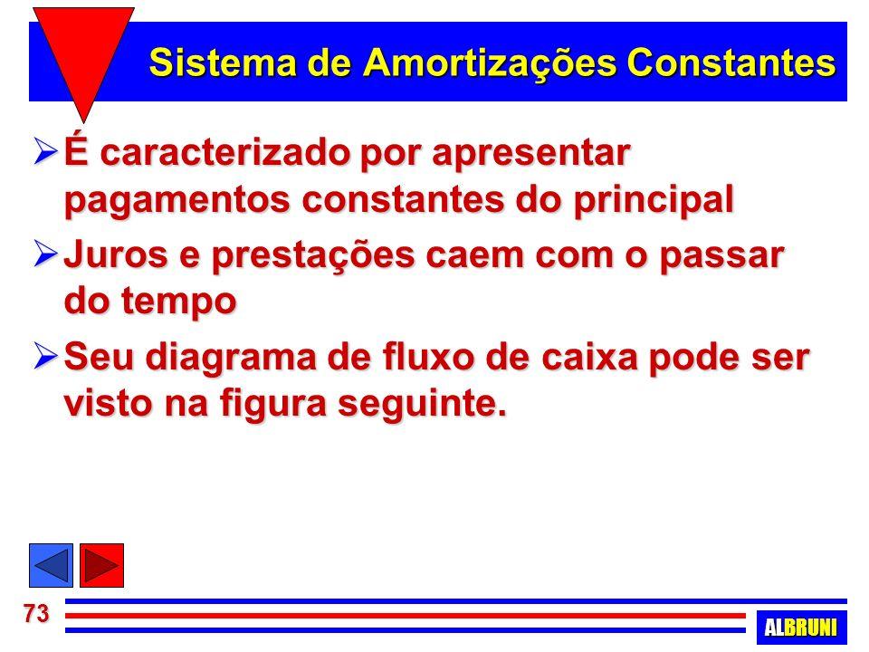 Sistema de Amortizações Constantes