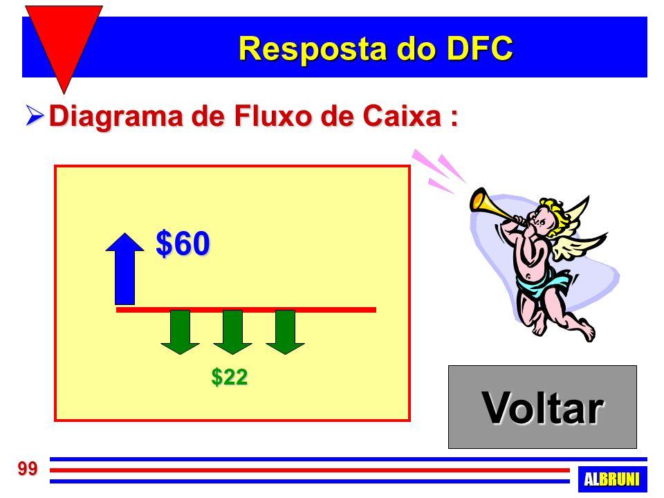 Resposta do DFC Diagrama de Fluxo de Caixa : $60 $22 Voltar