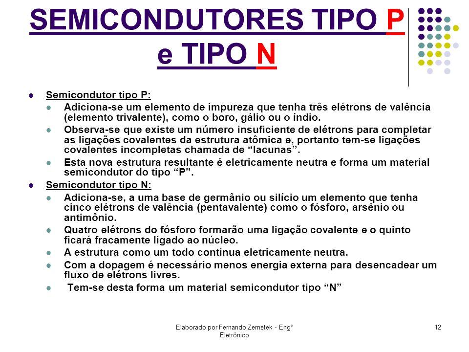 SEMICONDUTORES TIPO P e TIPO N