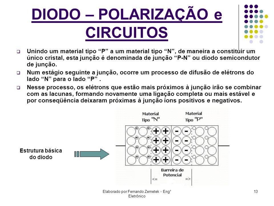 DIODO – POLARIZAÇÃO e CIRCUITOS