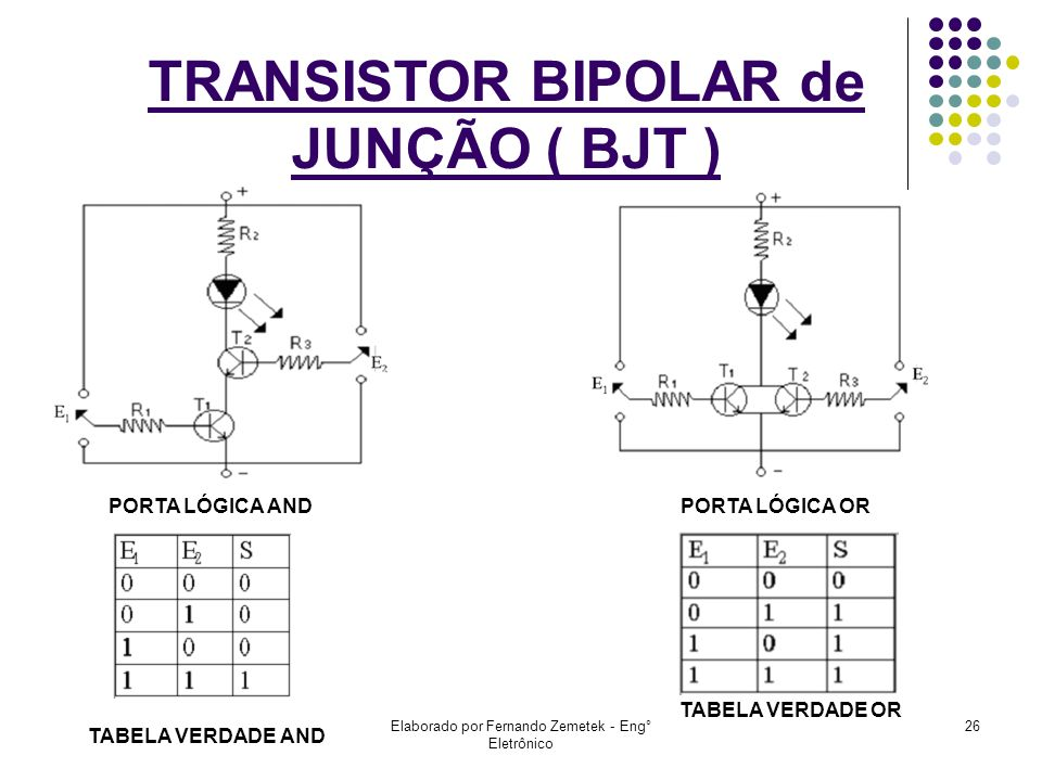 TRANSISTOR BIPOLAR de JUNÇÃO ( BJT )