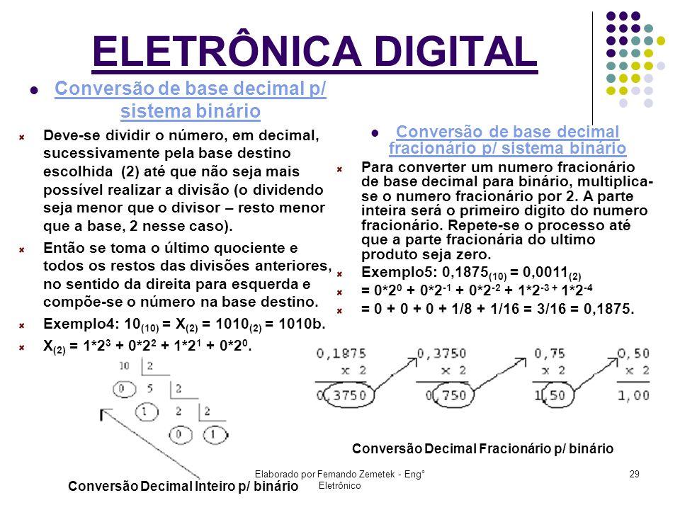 ELETRÔNICA DIGITAL Conversão de base decimal p/ sistema binário