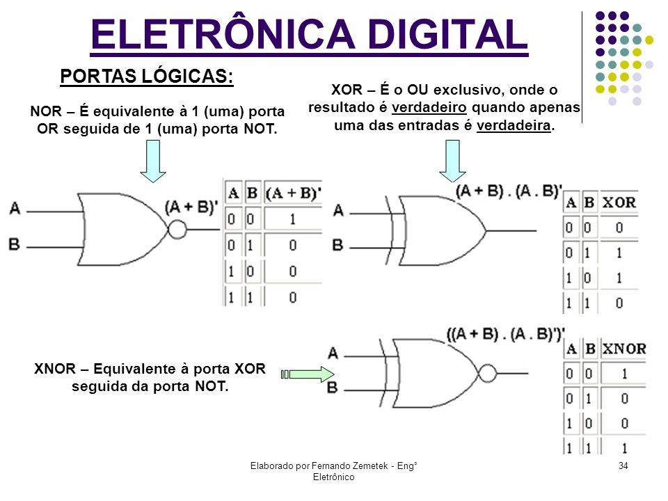 ELETRÔNICA DIGITAL PORTAS LÓGICAS: