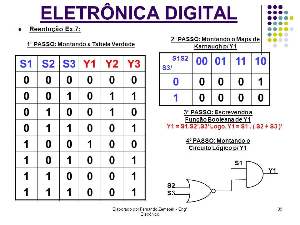 ELETRÔNICA DIGITAL 00 01 11 10 1 S1 S2 S3 Y1 Y2 Y3 1 Resolução Ex.7: