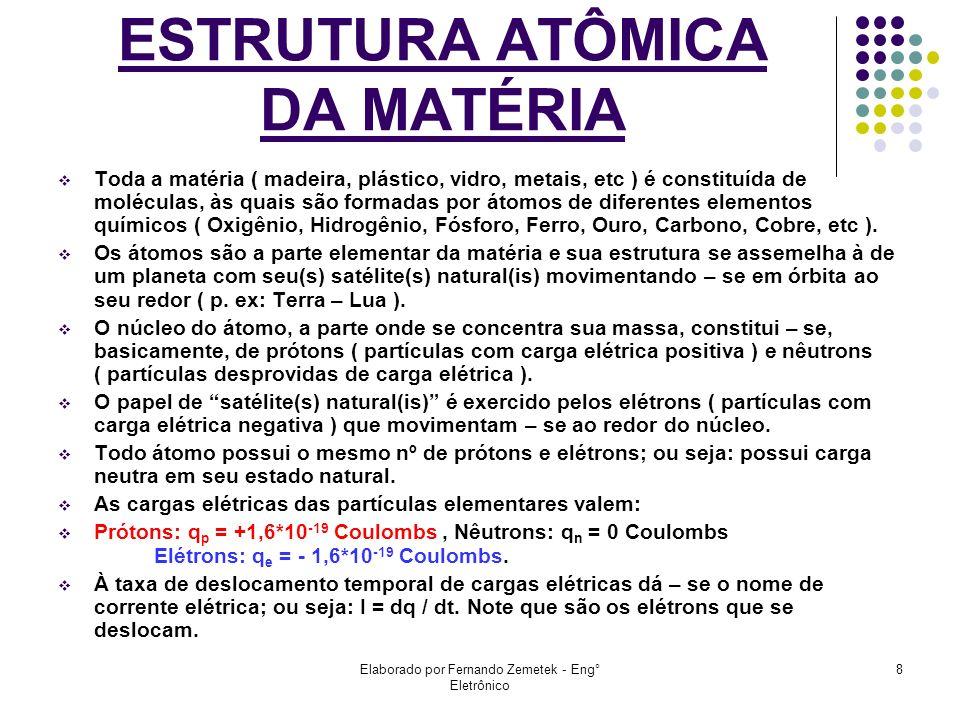 ESTRUTURA ATÔMICA DA MATÉRIA