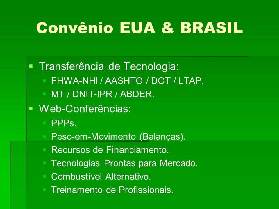 Convênio EUA & BRASIL Transferência de Tecnologia: Web-Conferências: