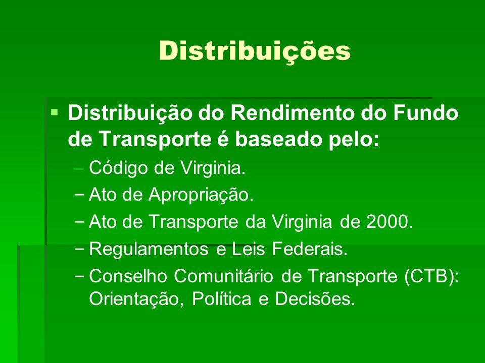 Distribuições Distribuição do Rendimento do Fundo de Transporte é baseado pelo: Código de Virginia.