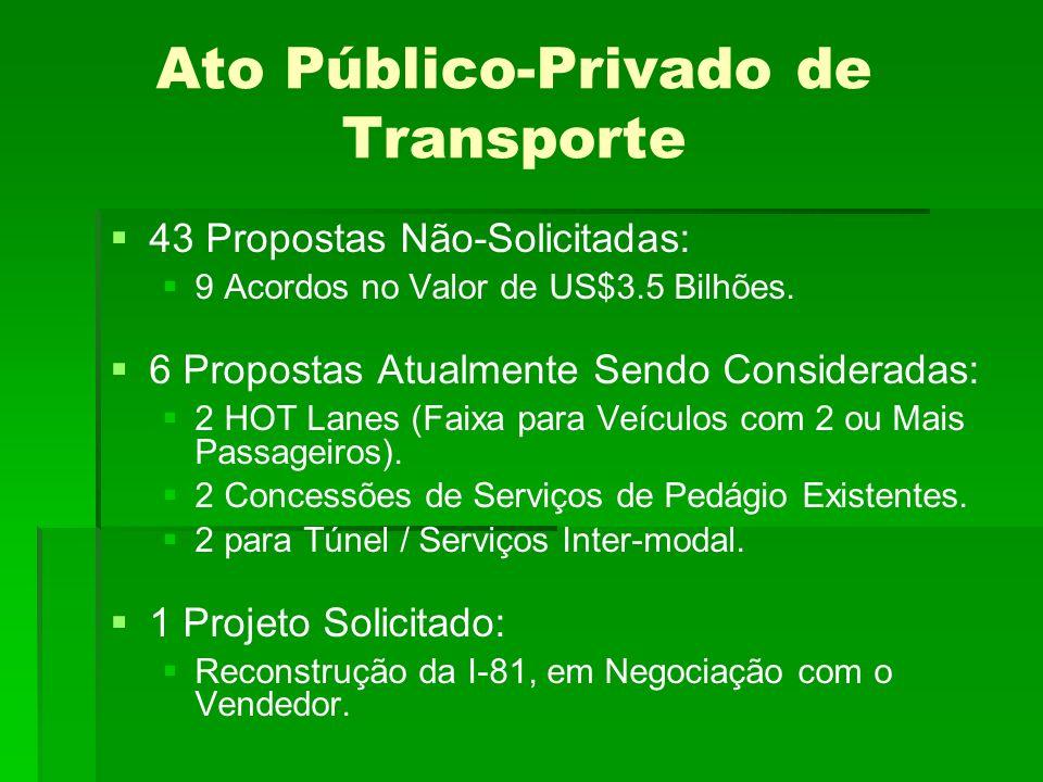 Ato Público-Privado de Transporte