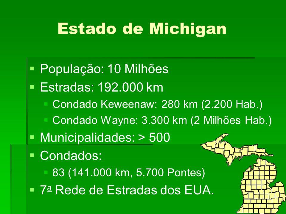 Estado de Michigan População: 10 Milhões Estradas: 192.000 km