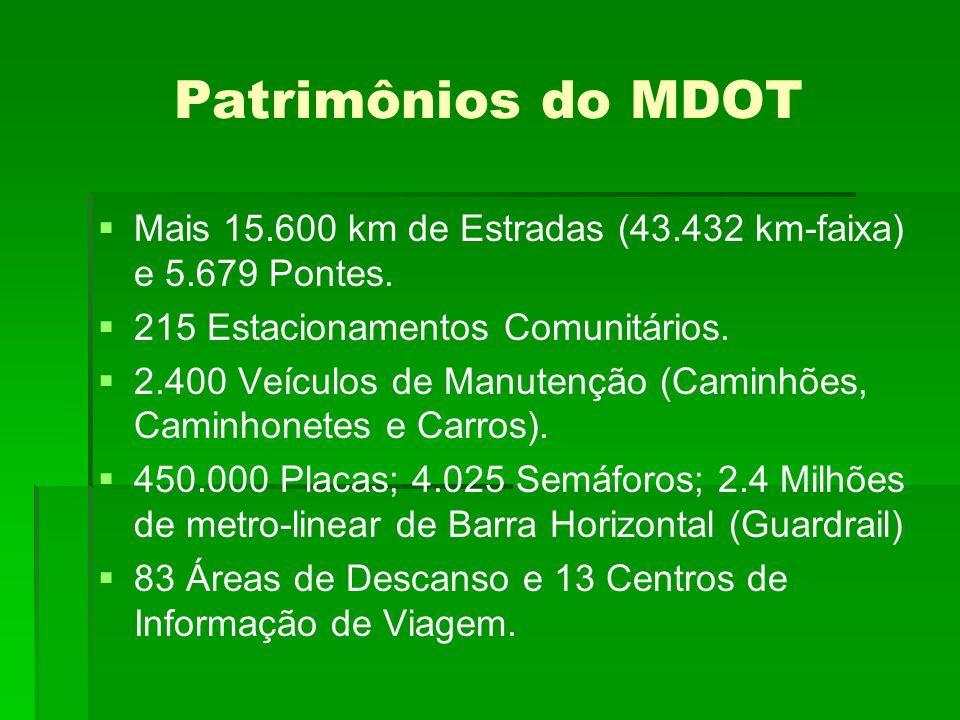 Patrimônios do MDOT Mais 15.600 km de Estradas (43.432 km-faixa) e 5.679 Pontes. 215 Estacionamentos Comunitários.