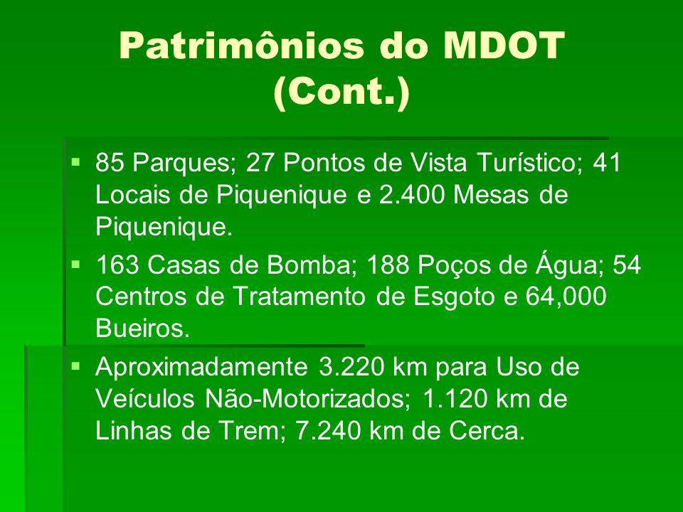Patrimônios do MDOT (Cont.)