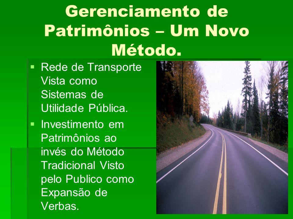 Gerenciamento de Patrimônios – Um Novo Método.