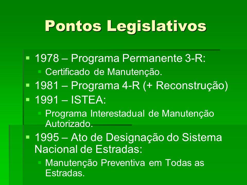 Pontos Legislativos 1978 – Programa Permanente 3-R: