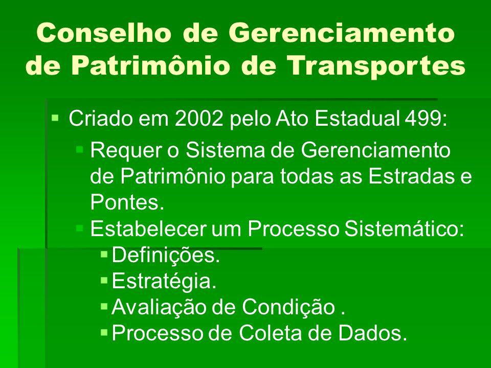 Conselho de Gerenciamento de Patrimônio de Transportes