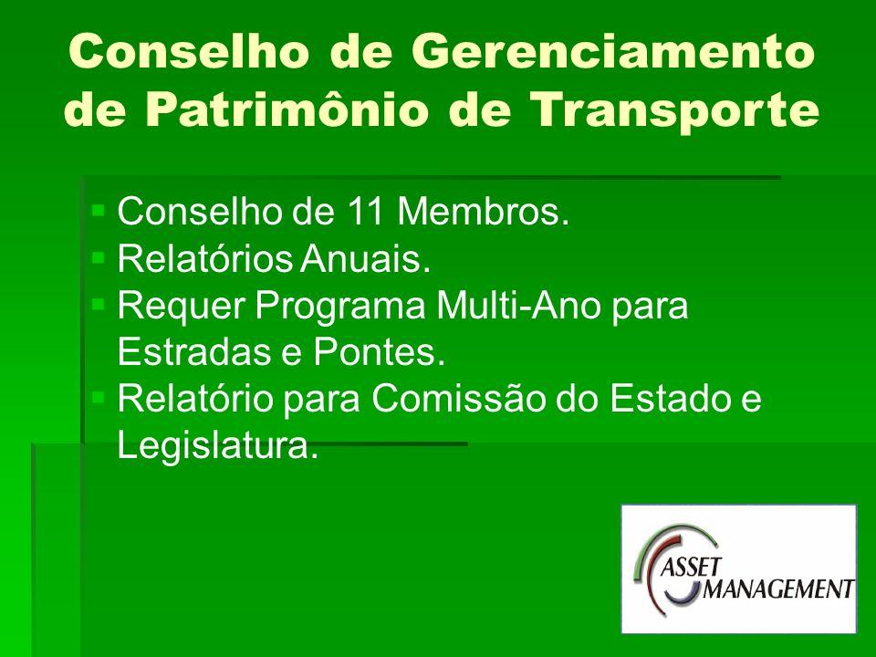 Conselho de Gerenciamento de Patrimônio de Transporte