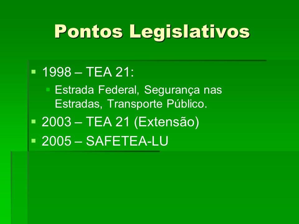Pontos Legislativos 1998 – TEA 21: 2003 – TEA 21 (Extensão)