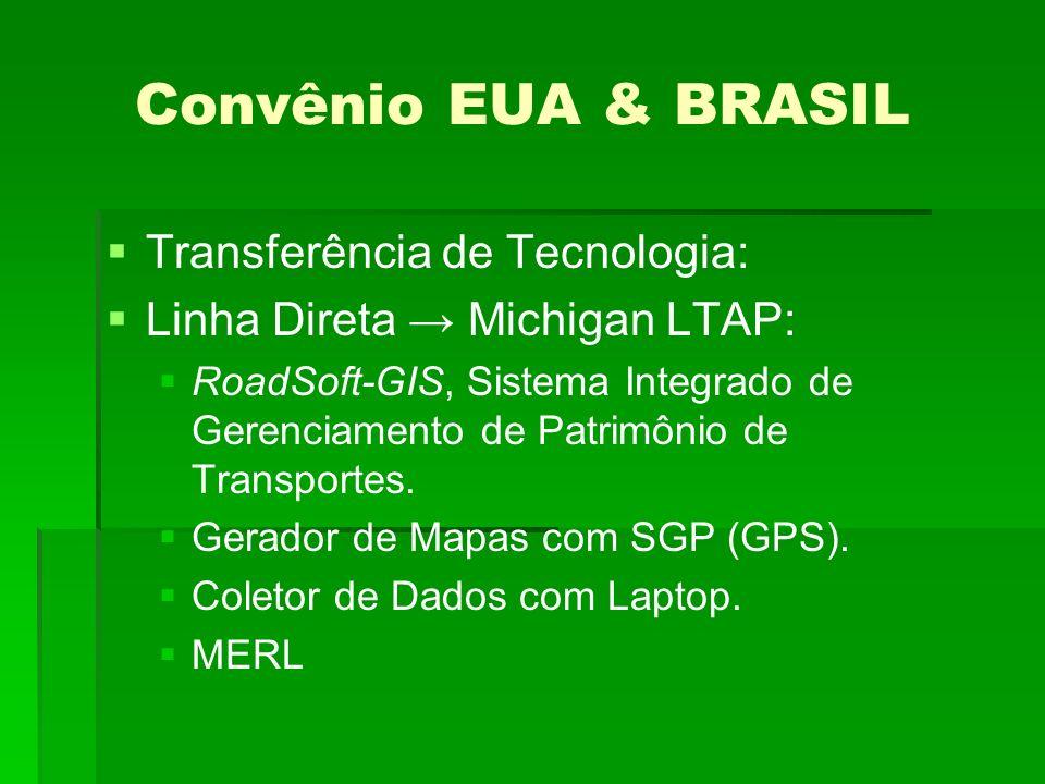 Convênio EUA & BRASIL Transferência de Tecnologia: