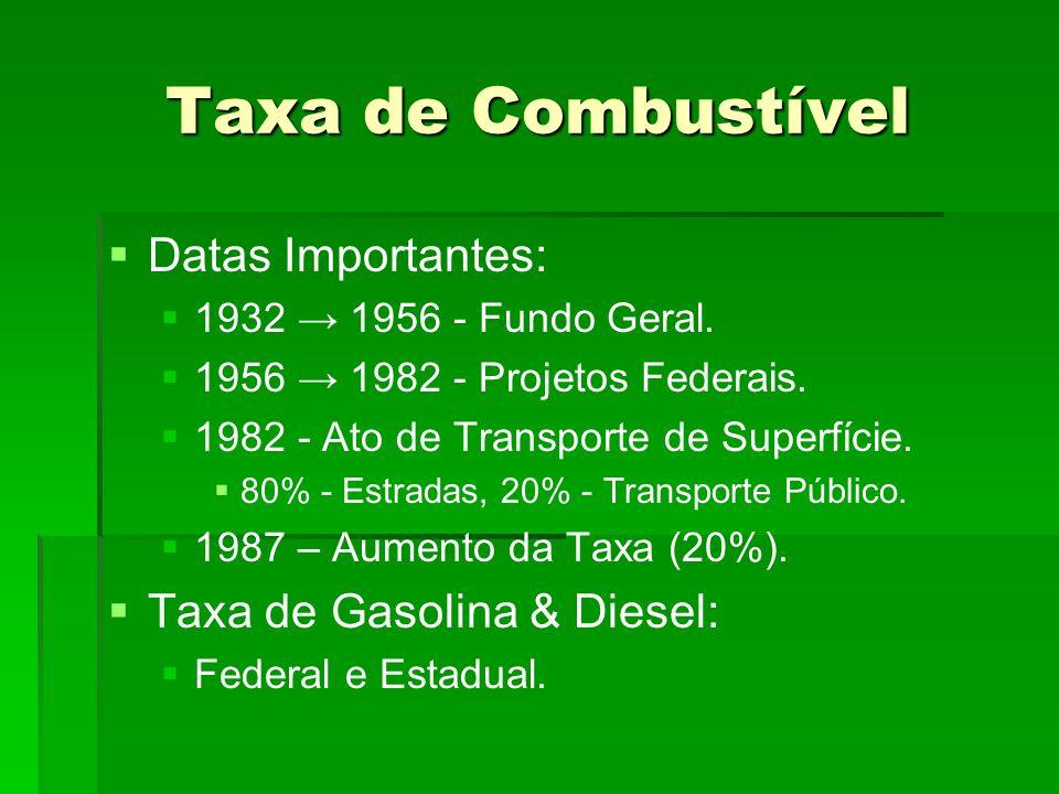 Taxa de Combustível Datas Importantes: Taxa de Gasolina & Diesel: